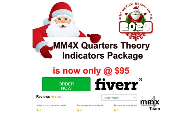 Give You Mm4x Quarters Theory Indicators Package Service